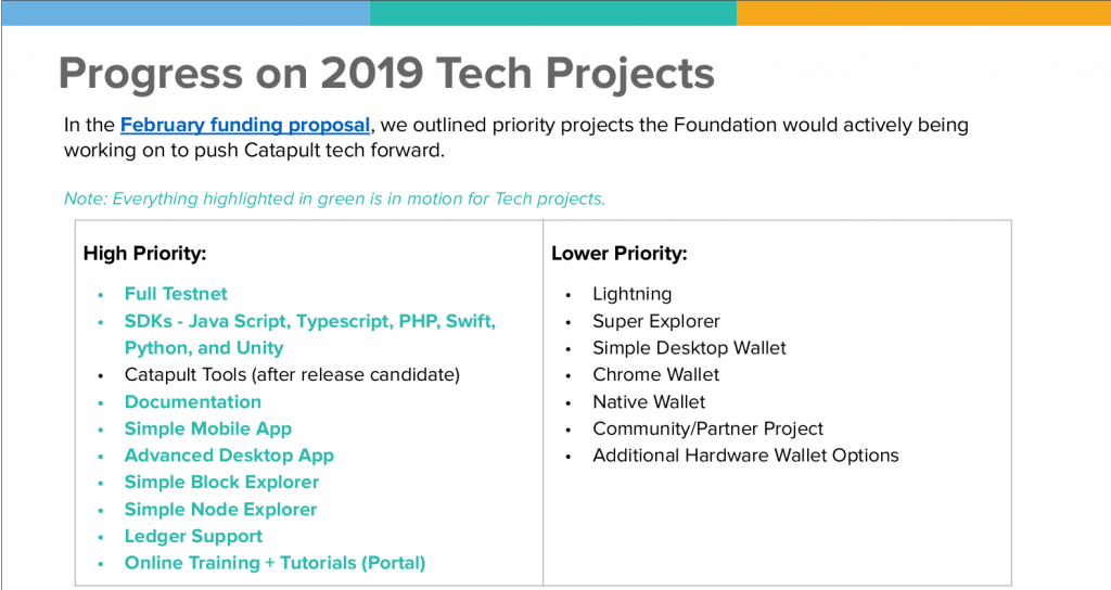 2019 tech projects